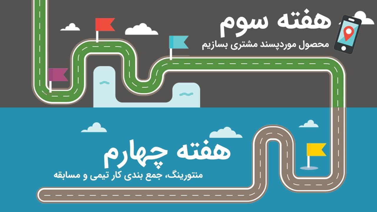 نقشیه مسیر رویداد